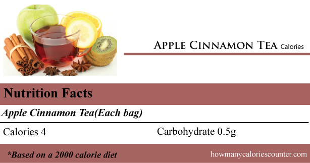 Calories in Apple Cinnamon Tea
