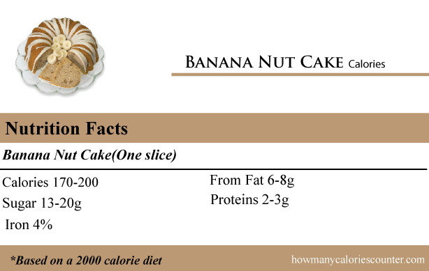 Calories in Banana Nut-Cake