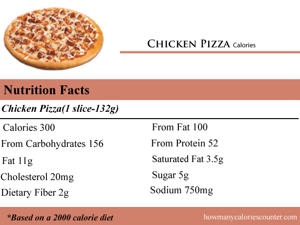 Calories in Chicken Pizza