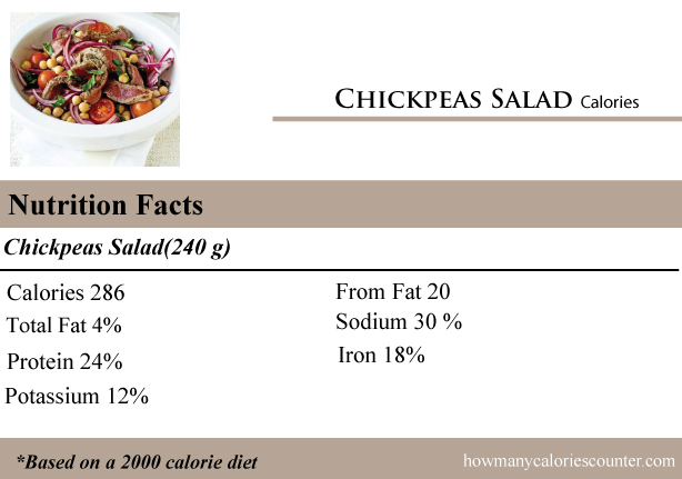 Calories in Chickpeas Salad