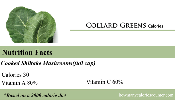 Calories in Collard Greens