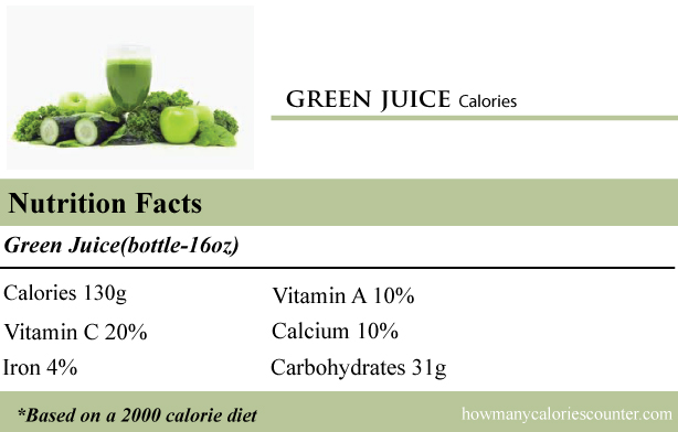 Calories in Green Juice