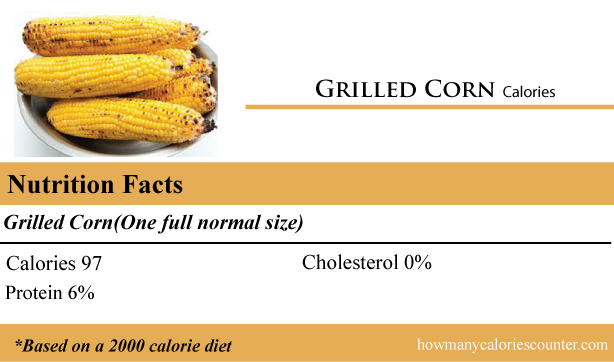 Calories in Grilled Corn