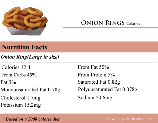 How Many Calories In Onion Rings How Many Calories Counter