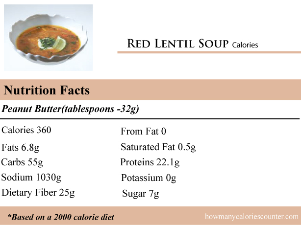 Calories in Red Lentil Soup