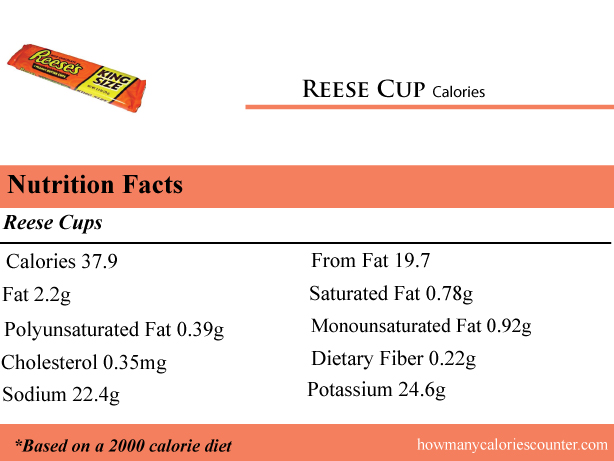 Calories in Reese Cup