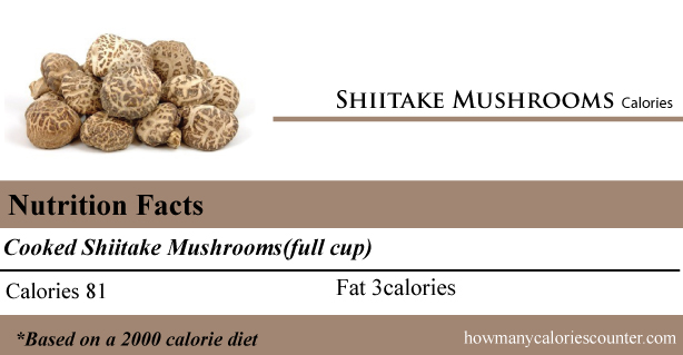 Calories in Shiitake Mushrooms