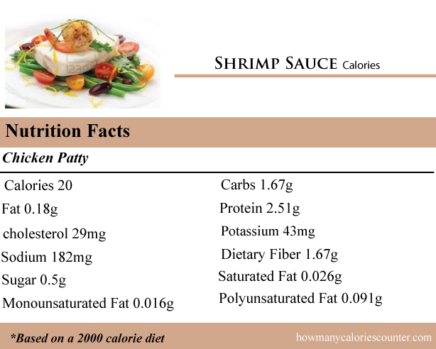 Calories in Shrimp Sauce
