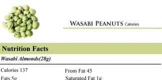 How Many Calories in Wasabi Peanuts