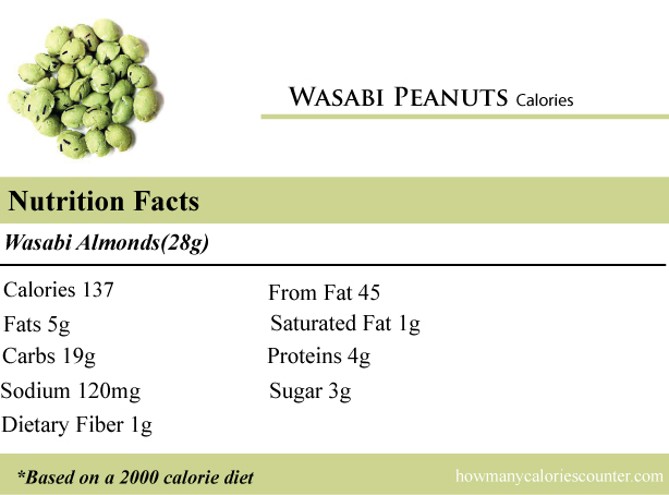 How Many Calories In Wasabi Peanuts How Many Calories Counter