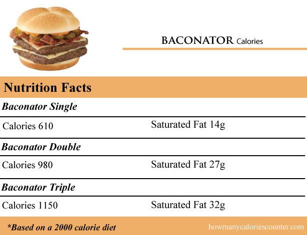 Calories in a Baconator