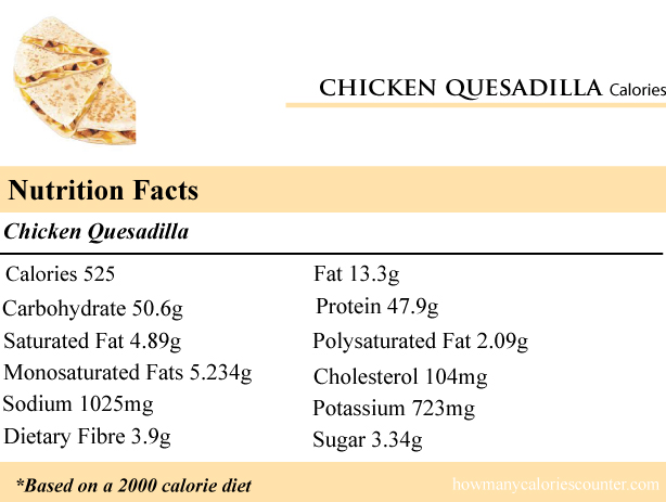 Calories in a Chicken Quesadilla