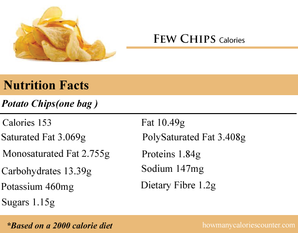 How Many Calories In A Few Chips Counter