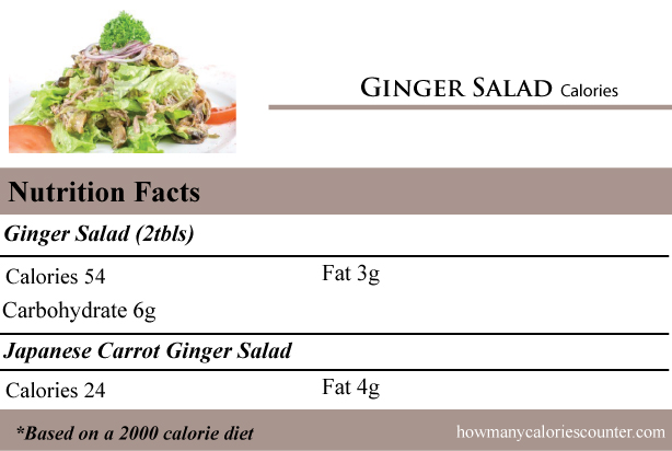 Calories in a Ginger Salad