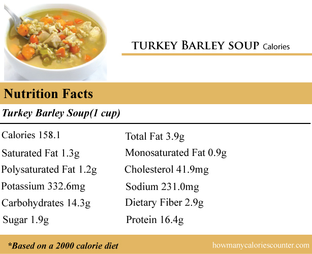 Calories in turkey Barley soup