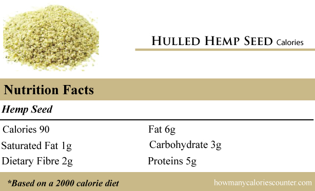calories in Hulled Hemp Seed