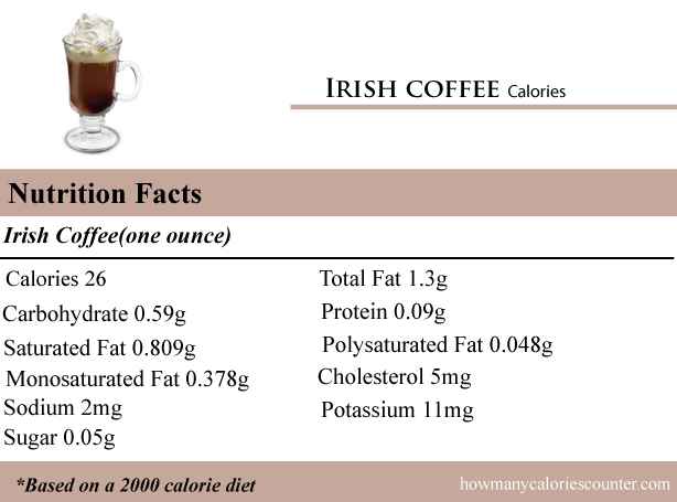 calories in an Irish coffee