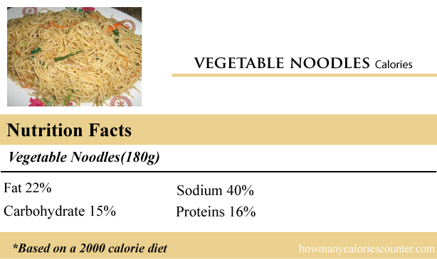 calories-in-vegetable-noodles