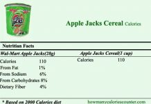 How Many Calories Archives - Page 5 of