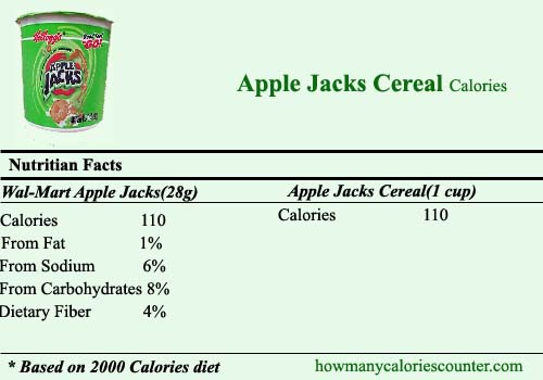 Calories in Apple Jacks Cereal