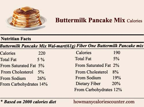 Calories in Buttermilk Pancake Mix