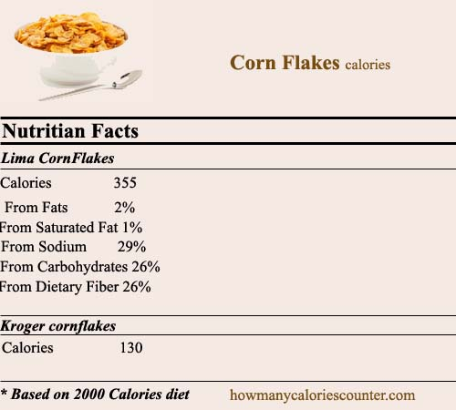 Calories in Corn Flakes