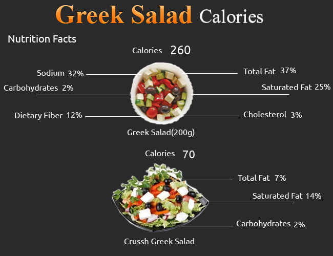 Calories in Greek Salad