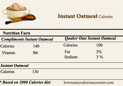 Calories in Instant Oatmeal