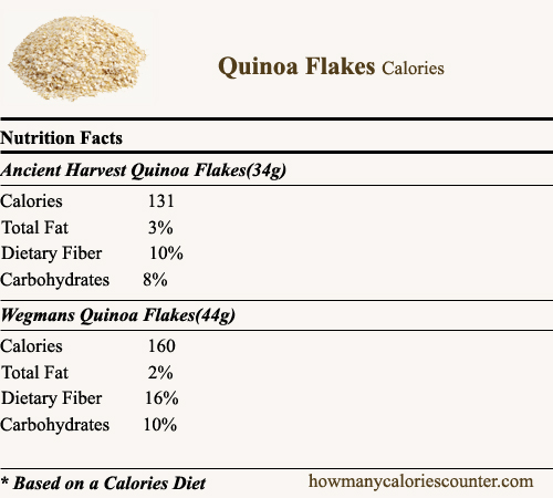 Calories in Quinoa Flakes