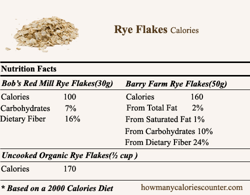 Calories in Rye Flakes