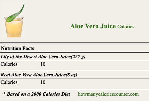 calories in Aloe Vera juice