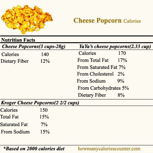 calories in cheese popcorn