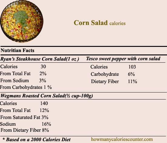 calories in corn salad
