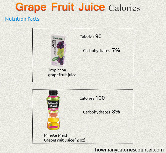 Calories in Grape Fruit Juice