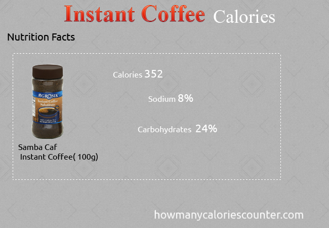 Calories in Instant Coffee