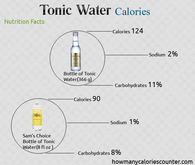 Calories in Tonic Water