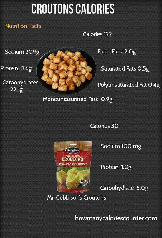 Calories in Croutons