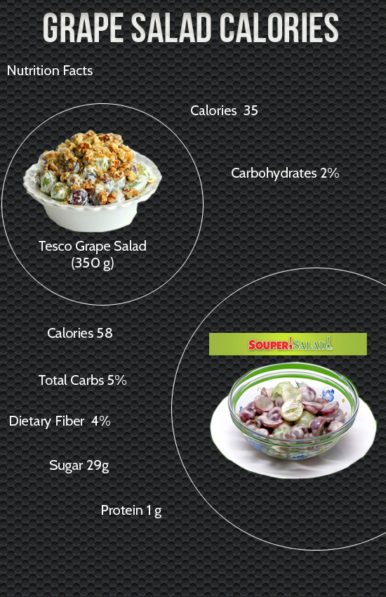 Calories in Grape Salad