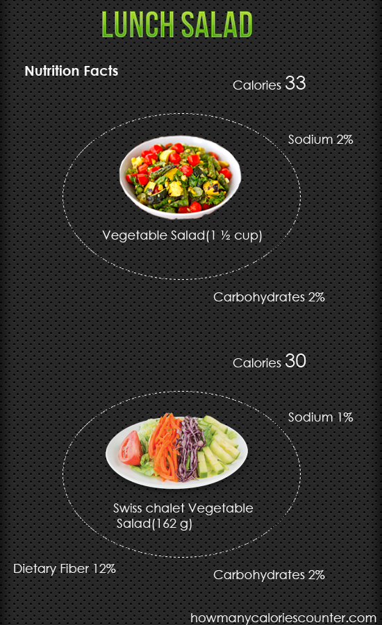 Calories in Lunch Salad