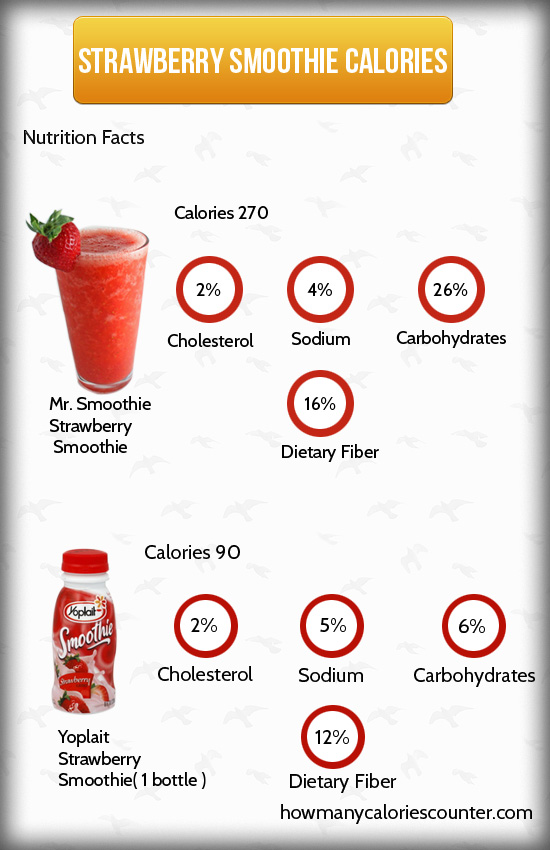 Calories in Strawberry Smoothie