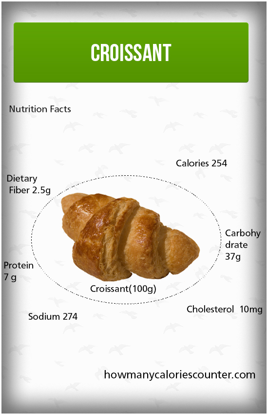 Calories in A Croissant