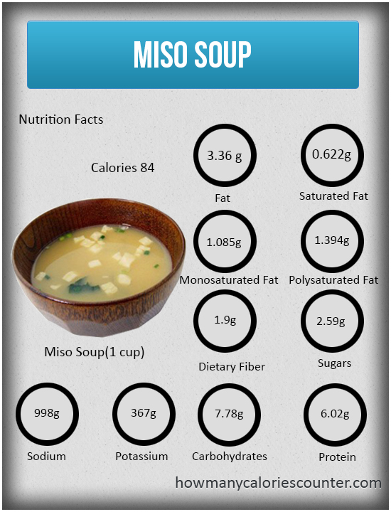 Calories in Miso Soup