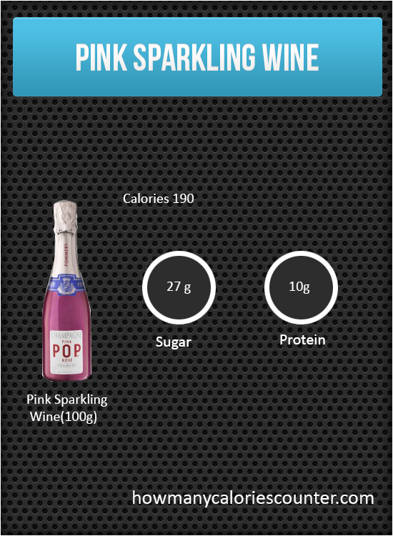 Calories in Pink Sparkling Wine