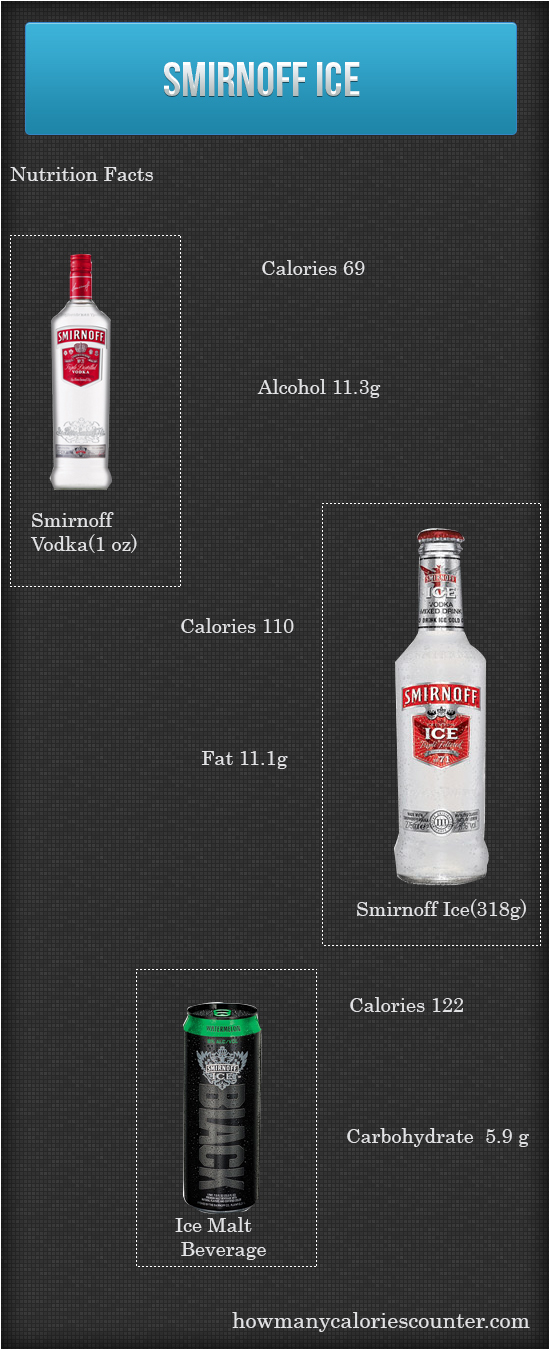 Calories in Smirnoff Ice