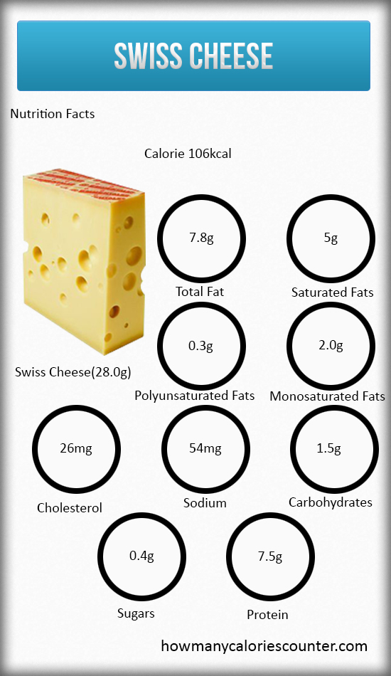 Calories in Swiss Cheese