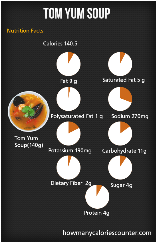 How Many Calories in Tom Yum Soup - How Many Calories Counter