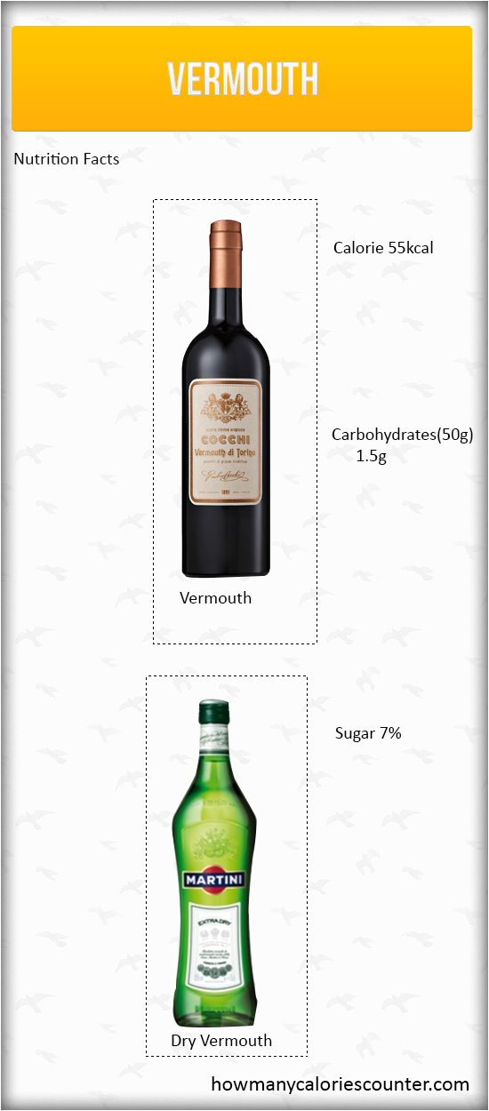Calories in Vermouth