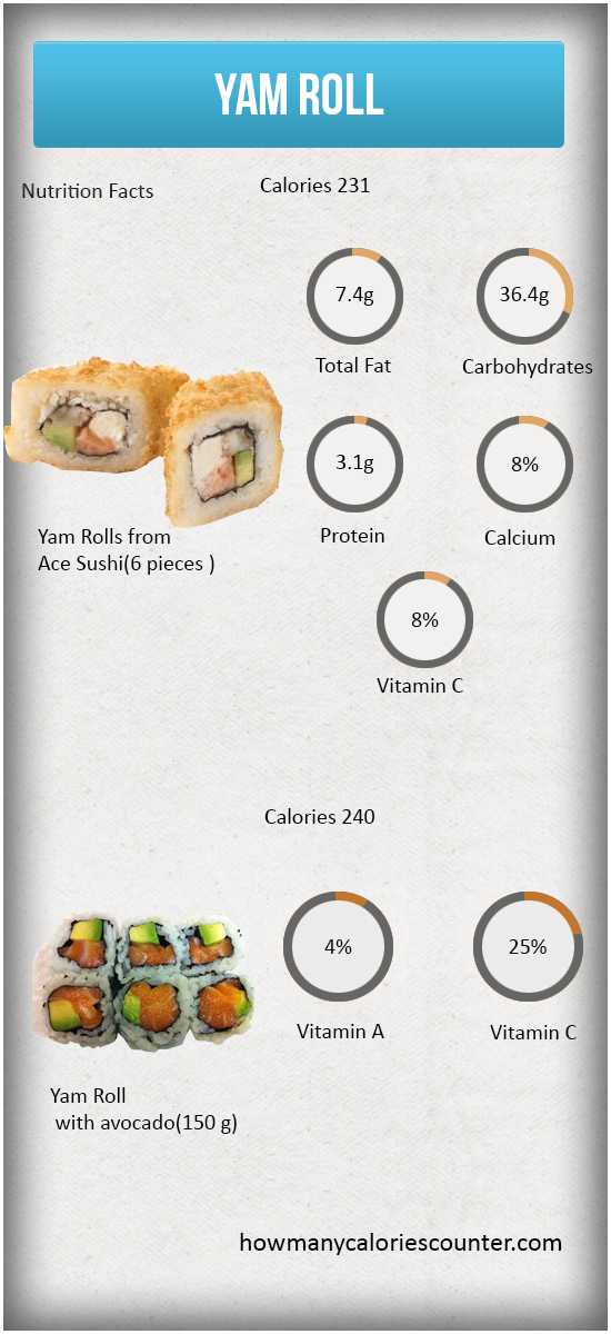 Calories in Yam Roll