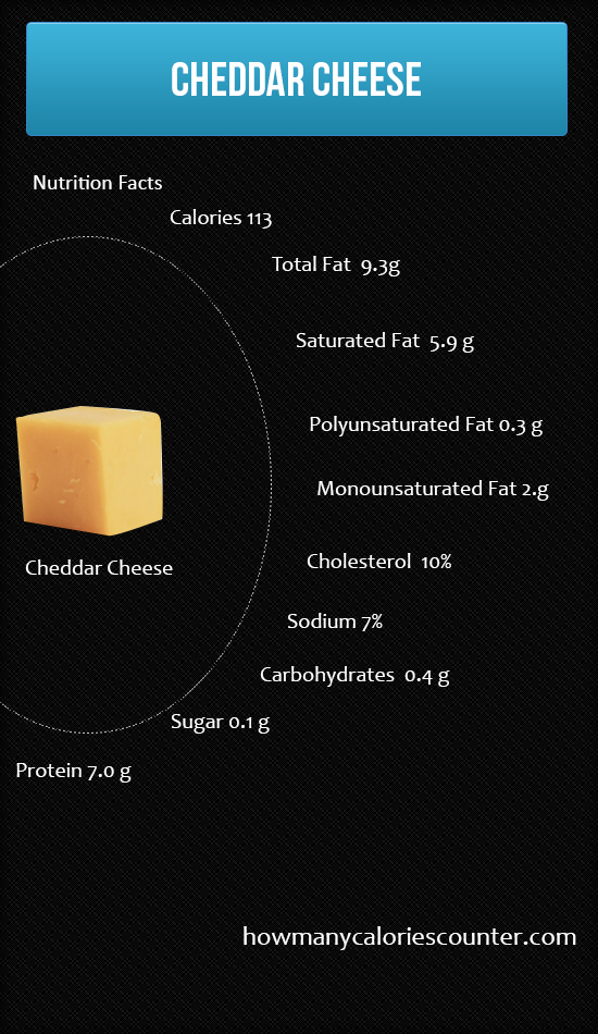 Calories in a Cheddar Cheese