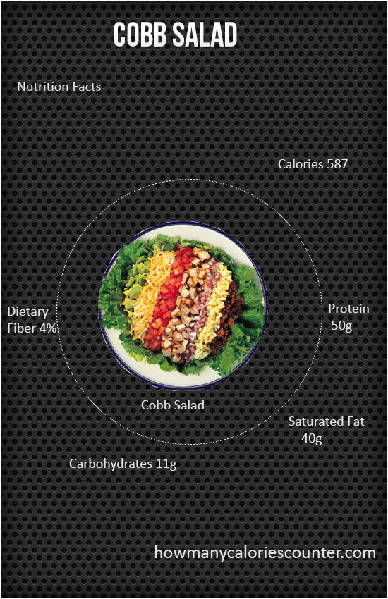 Calories in a Cobb Salad